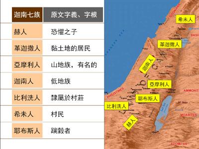 Image result for 除了希未人基遍的居民之外,没有一城与以色列人讲和,都是以色列人作战夺来的。 (书 11:19 )