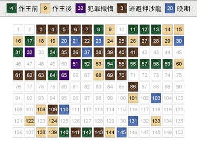 Image result for 诗篇